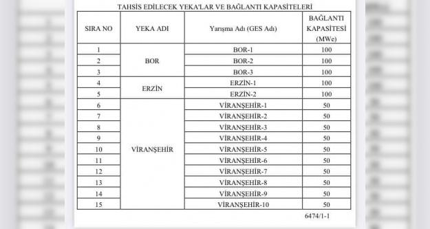 Atabay, 'Bozkırın Ortasında Modern Bir Enerji Üssü Olacak!'